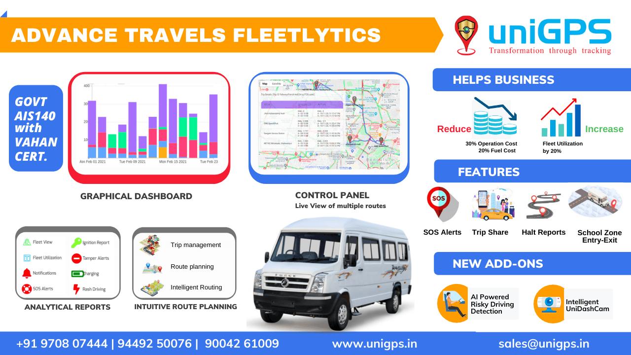 unigps-advance-gps-features-travels